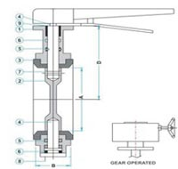 long - Leser Type Safety Relief Valve Manufacturer